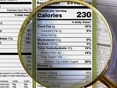 Sugar Labels